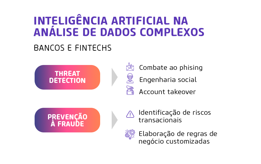 Tecnologia Bancaria_