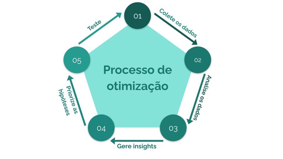 infografico_dh_5
